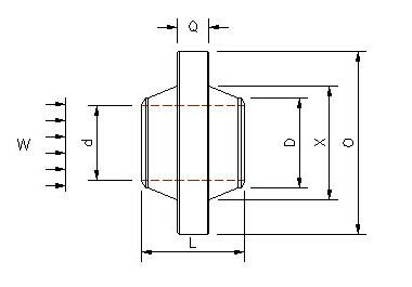 anchor flange - ANSI B16.5 ASTM A182 F304 Anchor Flange 600LB DN200