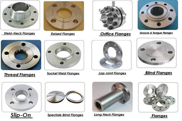 What is a Reducing Flange?