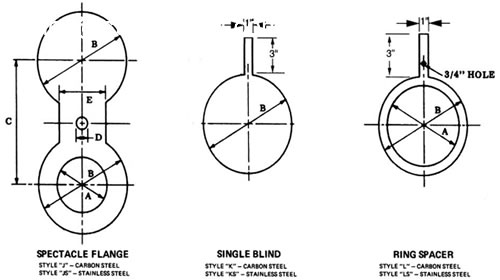 spectacle blind flange spacers 1 - Where to get high quality Spectacle Blind Flanges?