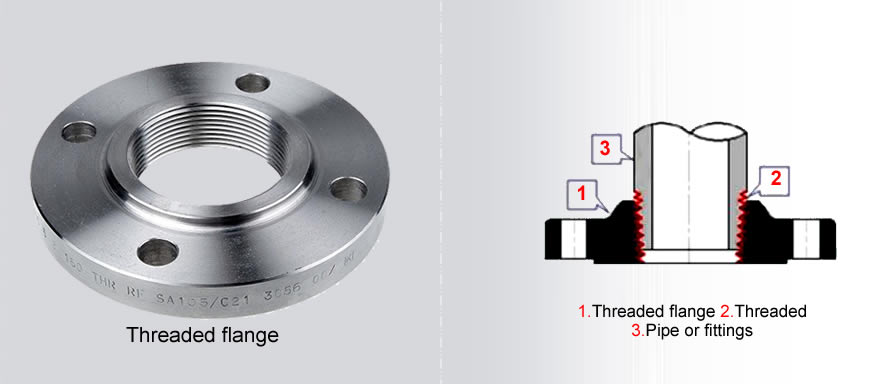 threaded flanges banner - Where to get high quality Threaded Flanges?