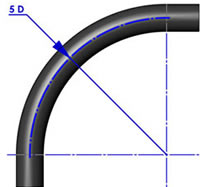 5d bend diagram - What is a pipe bend?